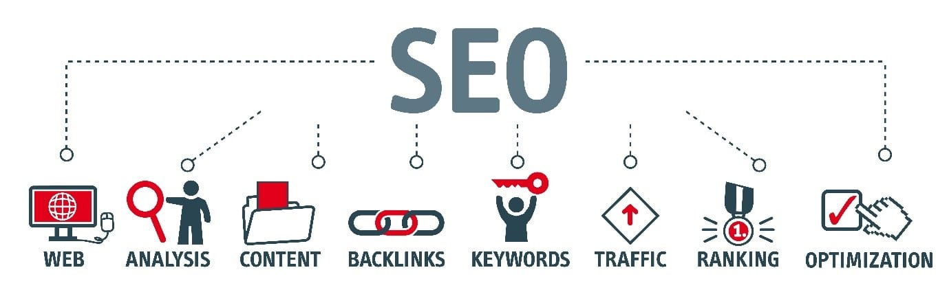 Factors that influence SEO success
