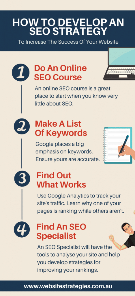 How To Develop An SEO STRATEGY